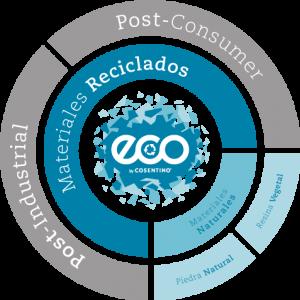 Grafico-Eco-Composicion-MULTIIDIOMA
